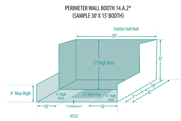 Pack Expo height limitations